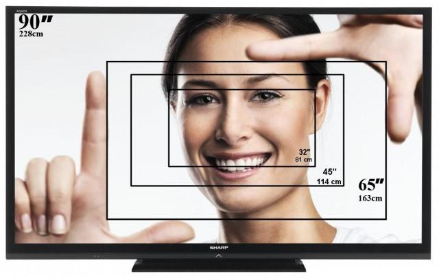 Televizor Smart 3D LED Sharp ,228 cm, Full HD, LC90LE757E - imagine comparativa