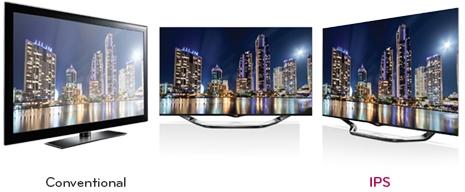 Explicatii ecran IPS Televizor LED LG 32LN5400 81