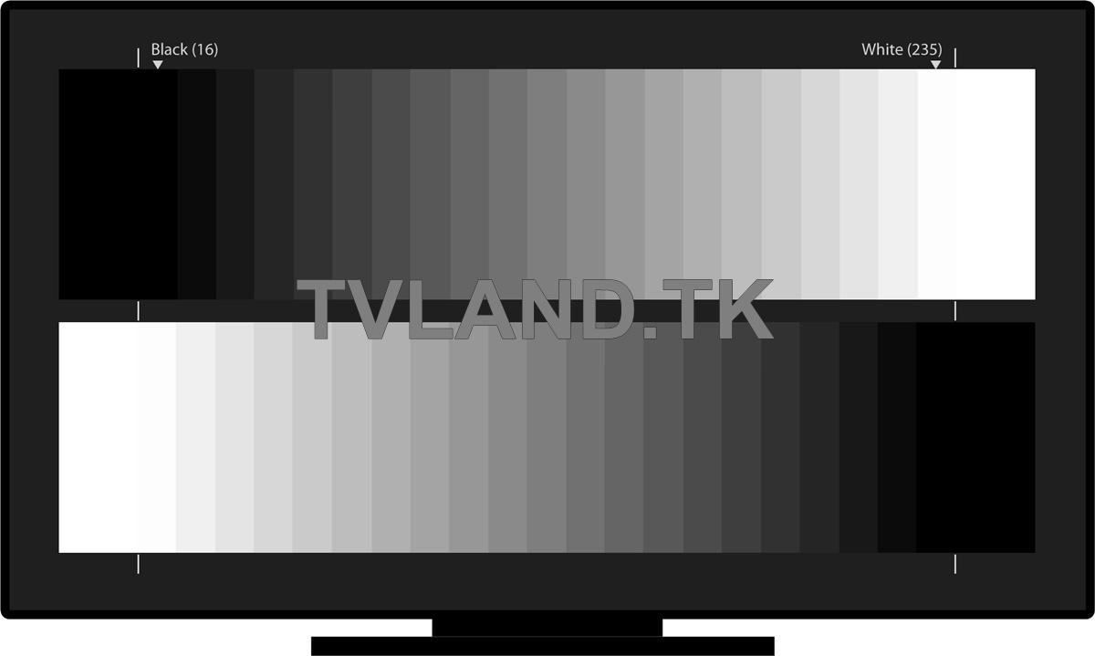 Calibrarea televizorului